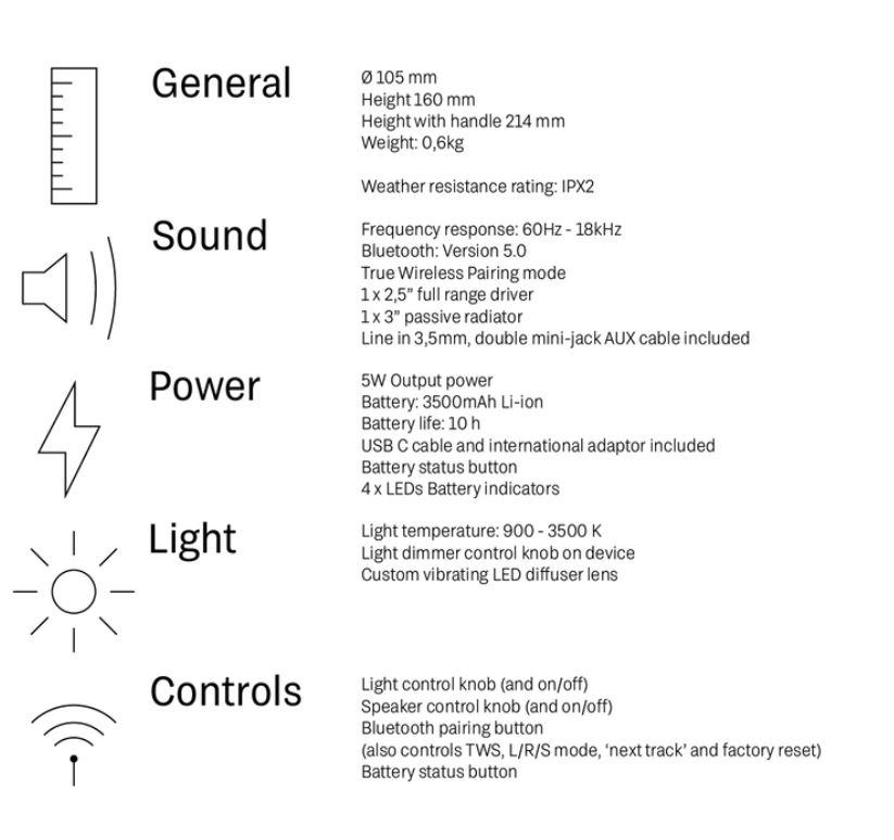 Especificaciones técnicas del altavoz ligero